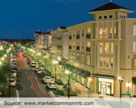 Photo of The Myrtle Beach Market Common at night - source: www.marketcommonmb.com
