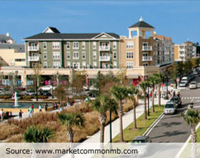 The Myrtle Beach Market Common Sc Ping